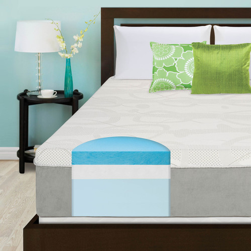Save $841.01 Off 14 Inch Slumber Solutions Mattress