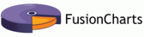 fusioncharts Coupon Codes